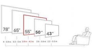 استاندارد اندازه تلویزیون
