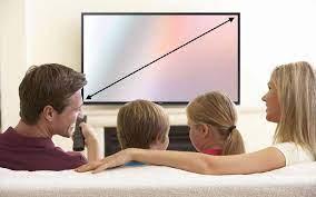 مشکلات مشترک در اجرای تلویزیون